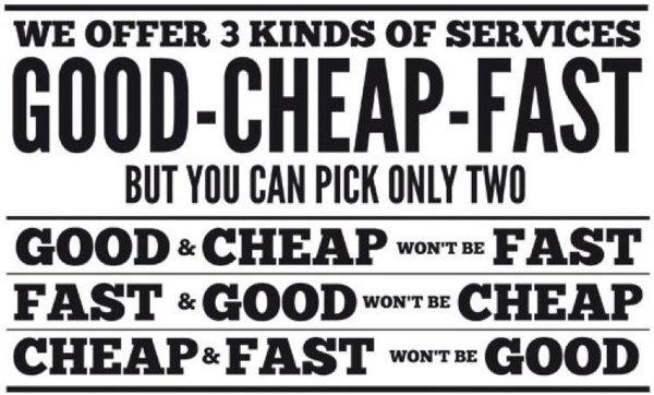 good-cheap-fast